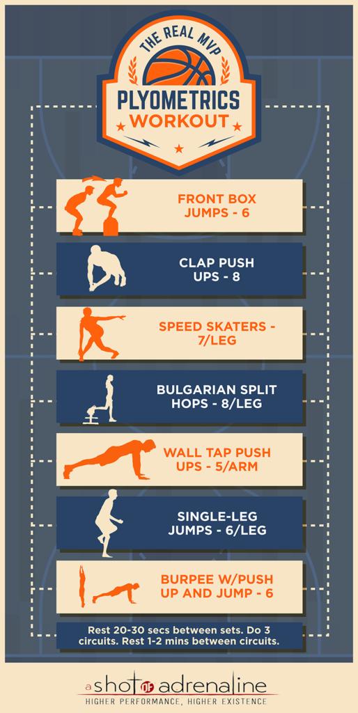 plyometrics workout infographic